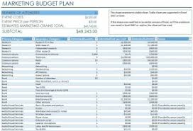 marketing budget plan template excel templates