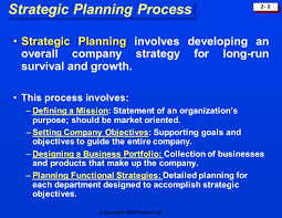 objectives of mission statement strategic planning and the marketing process ppt download 2 strategic planning process