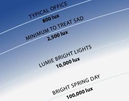 10000 lux light therapy lumie brazil large 10 000lux sad light therapy l amazon co uk