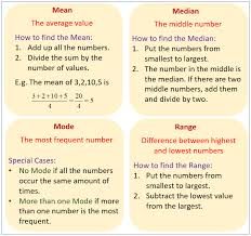 mode mean median range examples solutions songs videos