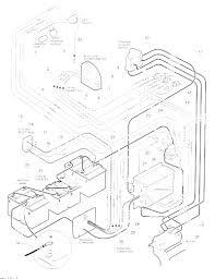 wiring diagram of a car stylesync me