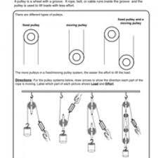 pulleys worksheet