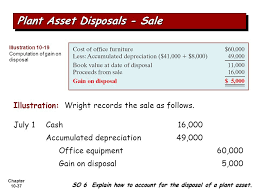 Cost Of Office Furniture by Chapter 10 1 Chapter 10 Plant Assets Natural Resources And