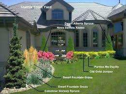 landscape ideas landscape ideas for front of house remarkable landscaping ideas for