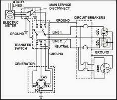 wiring diagram controls for a transfer switch get free wiring