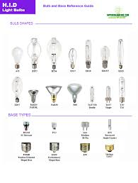 common light bulb types light bulb sizes types shapes color temperatures reference guide