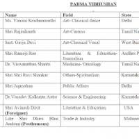 Maharashtra Cabinet Ministers Cabinet Ministers List In Hindi Language Thesecretconsul Com