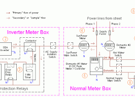 marvelous house wiring schematic u2013 the wiring diagram u2013 readingrat