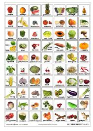 free english flash cards fruits and vegetables vocabulary
