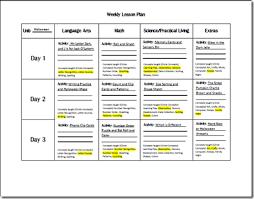 lli lesson plan template