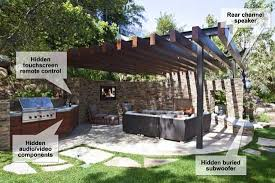 Backyard Outdoor Theater Luxury Backyard Creates Resort Style Living In Socal Ce Pro