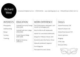 Resume Clinic Effective Cv Format For Cv Resume