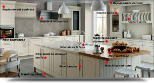kitchen refurbishment ideas high quality refurbished kitchens and kitchen ideas yeovil and all