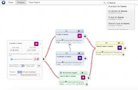 digispoke visual project and workflow management software