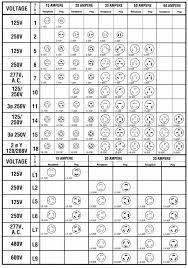 nema configuration chart pdf anderson bolds trc shock shield