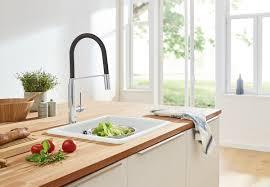 grohe concetto kitchen faucet dellon sales company dellonsales twitter