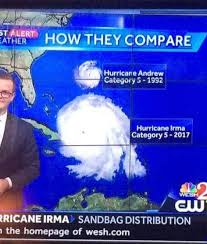 hurricane irma comes barreling in u2013 bits and pieces