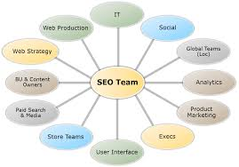 Sample Seo Analysis Report Search Data Analysis And Reporting Providing A View Of Global