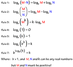 combining or condensing logarithms u2013 chilimath