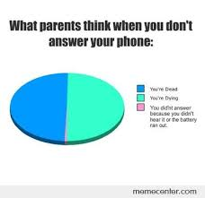 Think Before You Text Your - what parents think when you dont answer your phone by ben meme