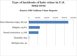 Crime Map United States by Crime In America By The Numbers Nbc News