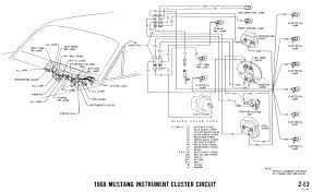 wiring diagram for 1968 ford mustang u2013 the wiring diagram