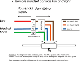 ac motor our automation wiring diagram wiring diagram components