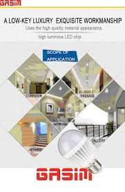Luminous Led Light Bulbs by Led Bulb Manufacturing Plant U2013 Urbia Me