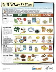 23 best eat healthy images on pinterest eat healthy food and