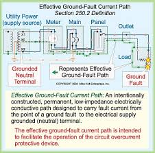submersible well pump wiring diagram 3wire 115 volts wiring