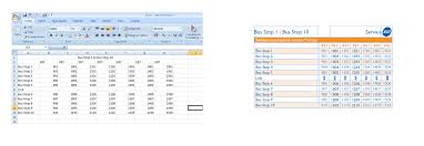 How To Bus Tables Indesign Data Merging From Spread Sheet For Timetables Graphic