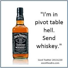 pivot tables for dummies 55 best excel humor images on pinterest pivot table