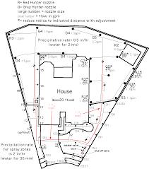 garden sprinkler system design picture on wonderful home designing