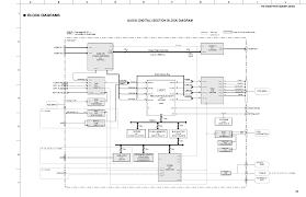 yamaha manuals yamaha rx v463 htr 6140 dsp ax463 sch service manual download