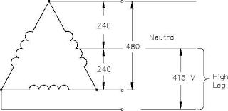 figure 18 4 wire delta system