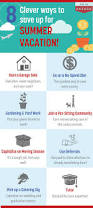 260 best great infographics about money and investing images on