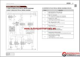 ssangyong musso sports wiring diagram ssangyong wiring diagrams