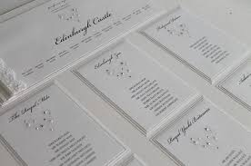 Ideas For Wedding Table Names How Creative Will You Be When It Comes To Naming Your Wedding