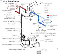 electric water heater wiring water heater upper thermostat