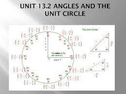 algebra 2 unit 9 2