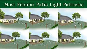 Patio Cafe Lights by Create A Backyard Cafe With Bistro Lights Yard Envy