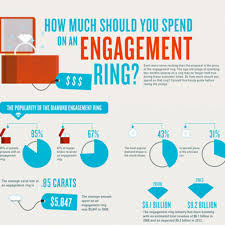 how much does an average engagement ring cost wedding ring costs images jewelry design exles