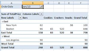excel pivot table tutorial 2010 how to format excel pivot table