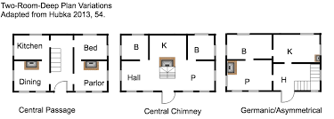 Mcmansion Floor Plans Mcmansion Hell