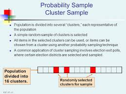 sampling chapter 1 eqt 373 l2 why sample selecting a sample is