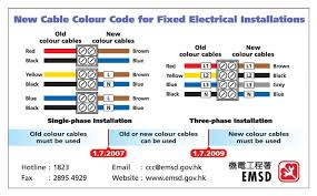 stunning phone cable colour code pictures everything you need to