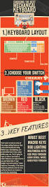 9976 best computer technologie images on pinterest gaming