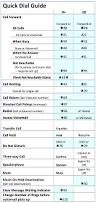 polycom vvx300 310 ip phone reference guide telnet worldwide