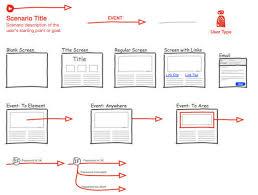 50 useful and free web ui mobile ui and wireframe kits