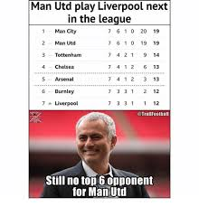 Liverpool Memes - man utd play liverpool next in the leaque 1man city 2man utd 3